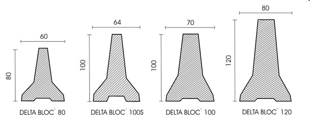 Delta Bloc rozměry