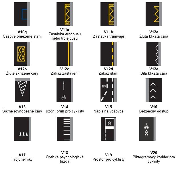 vodorovné dopravní značky